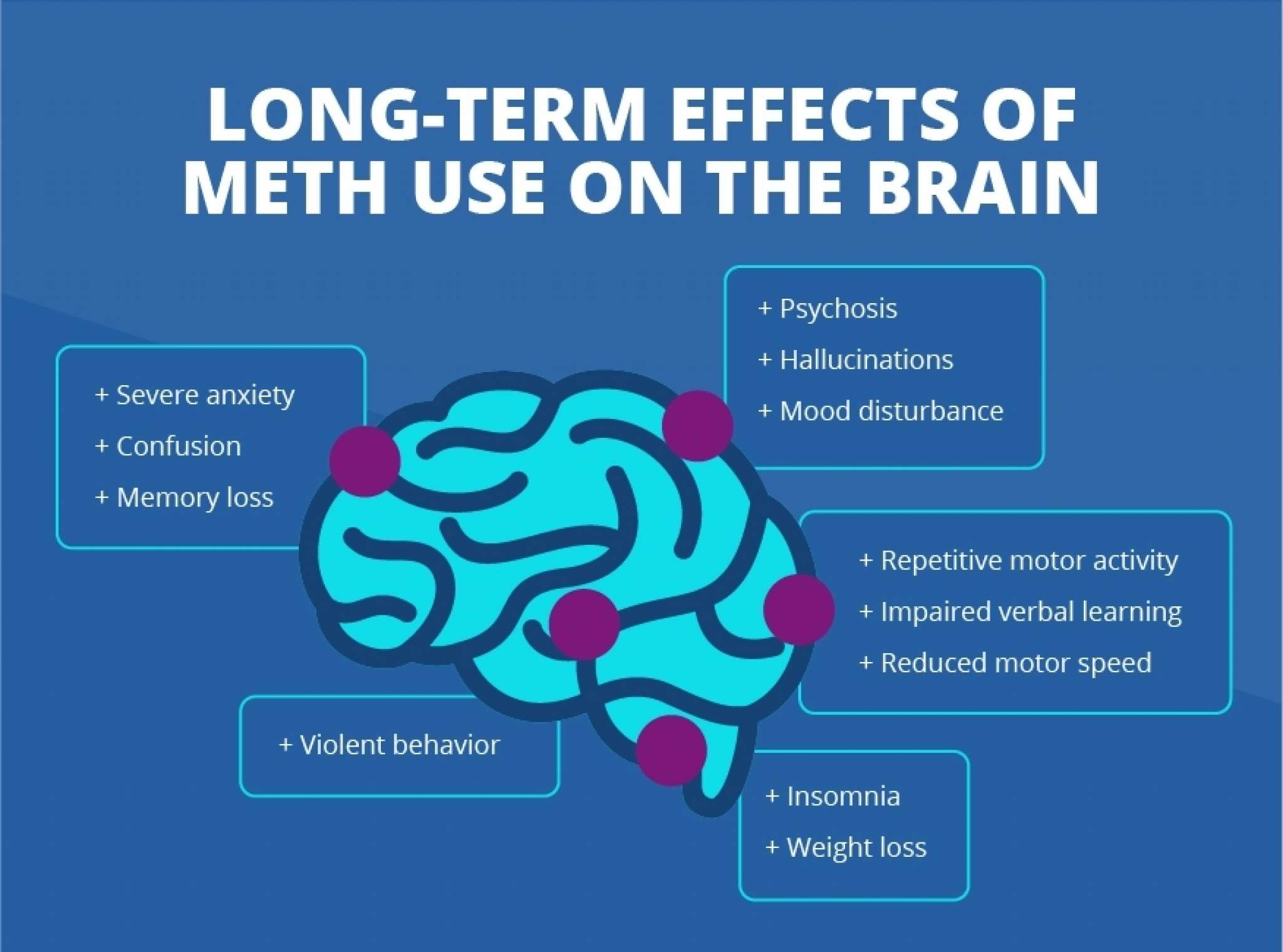 Young Adults & Meth - Drug Use | Sandstone Care